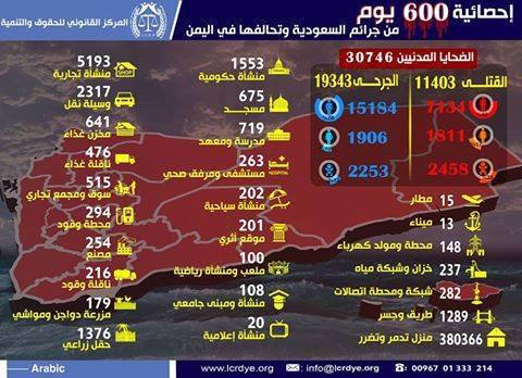 Photo of احصائية حول جرائم العدوان على اليمن